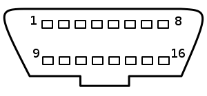 OBD connector shape