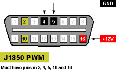 Must have pins in SAE J1850 PWM protocol